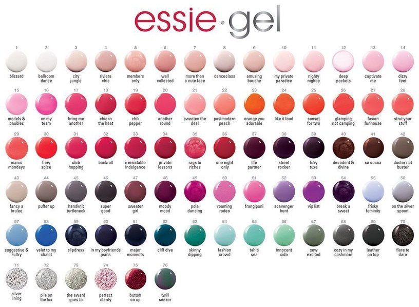 Essie Nail Gel 12.5ml 20