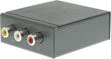 Konig HDMI Converter 3 x RCA Female - HDMI
