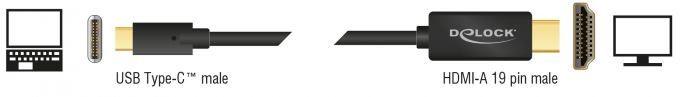 Delock Cable USB / HDMI Black 1m