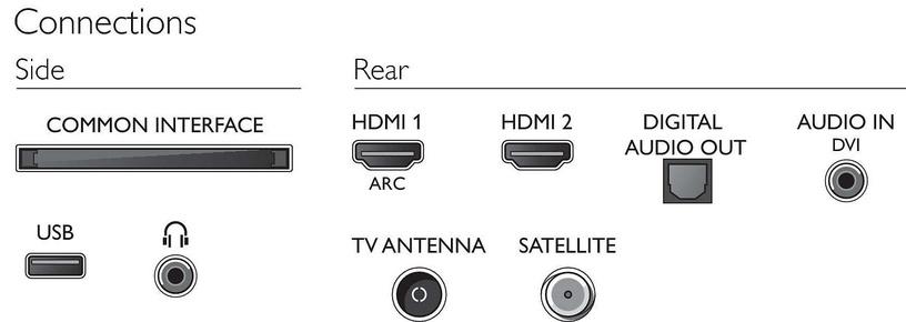 Televiisor Philips 32PHS4203/12