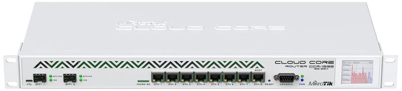 Maršrutizatorius MikroTik CCR1036-8G-2S+
