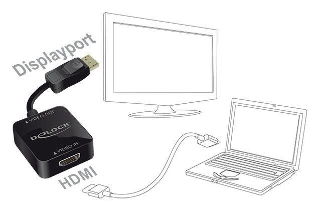 Delock Adapter HDMI / Displayport Black