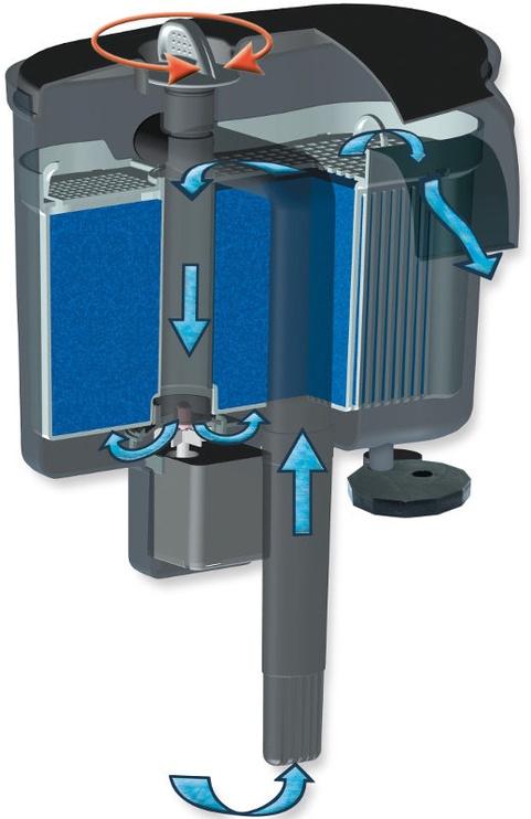 Aquael Filter Versamax FZN-2