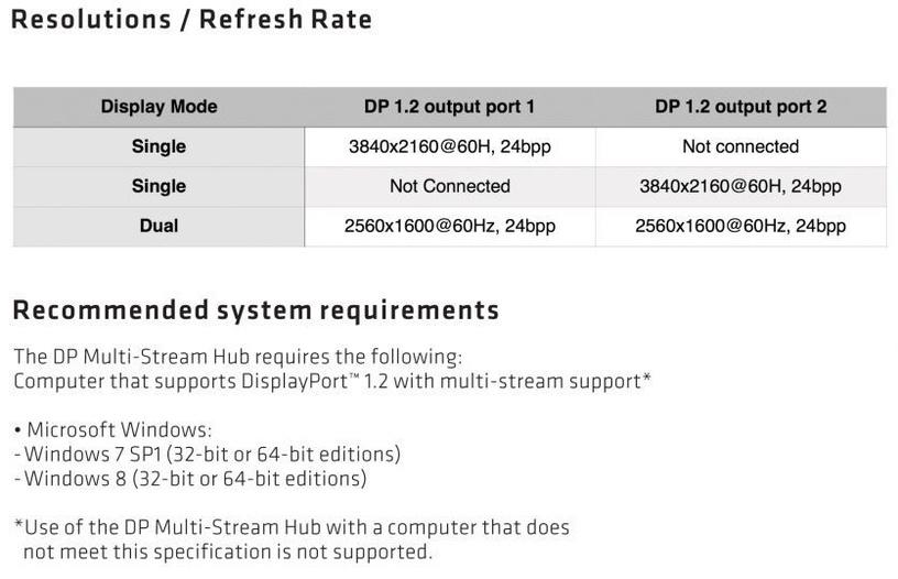 Club 3D Multi Stream Transport (MST) Hub DisplayPort1.2 Dual Monitor Black