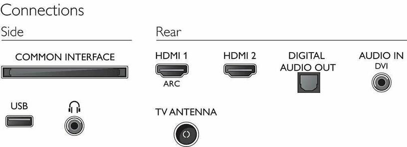 Televiisor Philips 32PHT4203/12