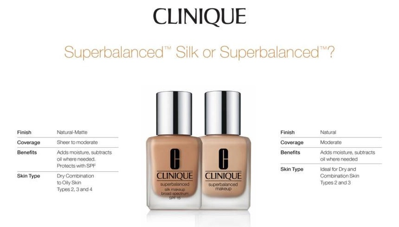Clinique Superbalanced Silk Makeup SPF15 30ml 05