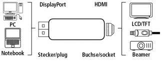 Adapteris display port-hdmi hama (Samsung)