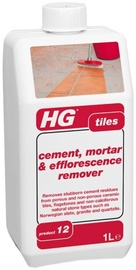 HG Limex, 1 l