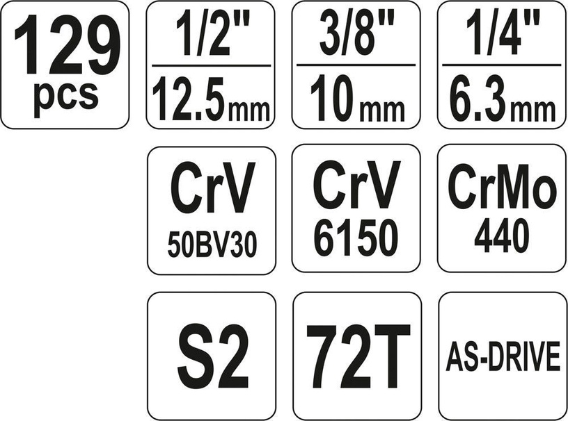Yato YT-38881 Tool Set 1/4'' 1/2'' 3/8'' 129pcs