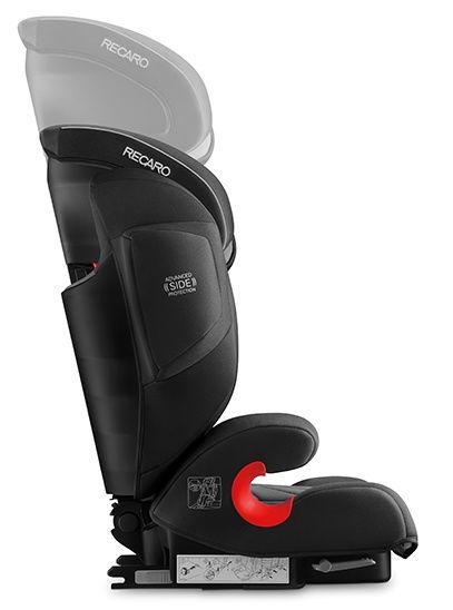 Recaro Monza Nova Evo Seatfix Carbon Black