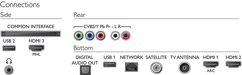 Televiisor Philips 55PUS6503/12, 4K UHD, Smart TV