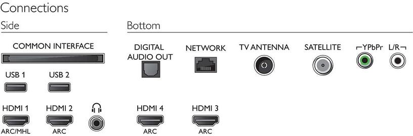 Televiisor Philips 65PUS7303/12
